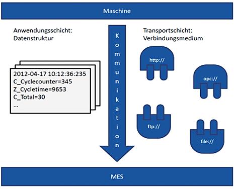 umcm_technische-details-1