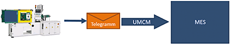 umcm_technische-details-2
