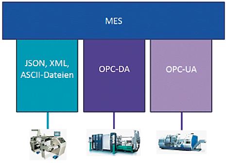 umcm_technische-details-3