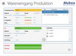 Weltweiter SAP RollOut bei Mubea